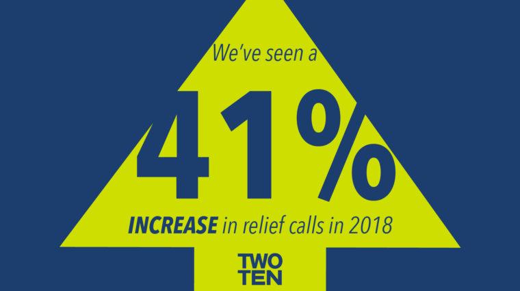 two ten relief stats
