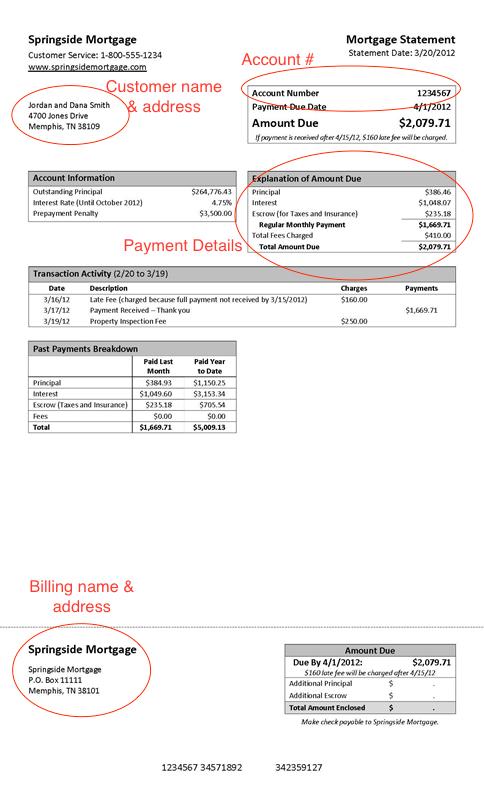 Mortgage Bill example